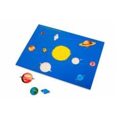 Пособие для обучения  Планеты ЛЭМ 5027